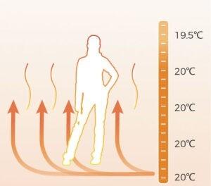 Конзолен климатик Crystal - режим отопление